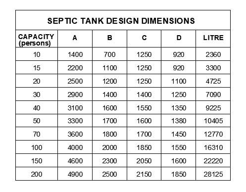 Septic Tank Reinforcement Detail Septic Tank Design Septic Tank Concrete Septic Tank