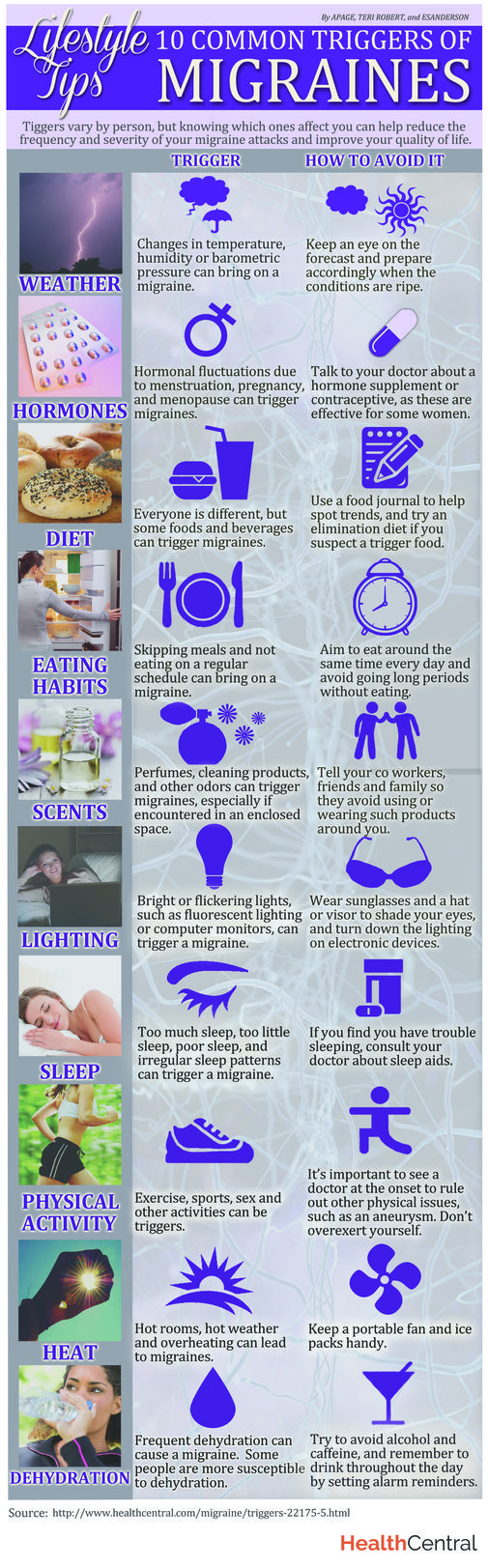 10 Common Triggers of Migraines - A HealthCentral Infographic - Migraine