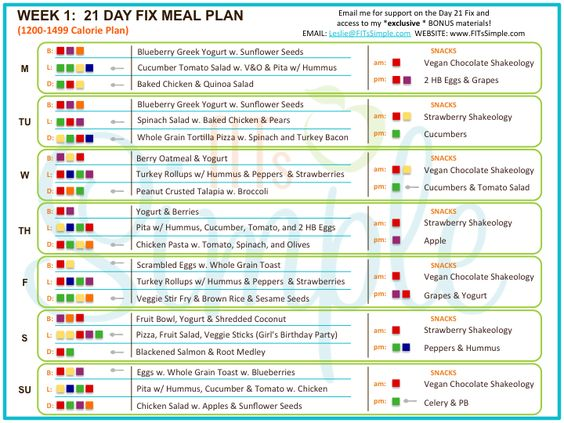 21 Day Tummy Diet Meal Plan