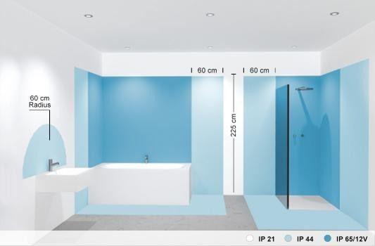 Badezimmer Beleuchtung Schutzklasse Mit Bildern