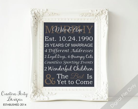 Unique Parent Wedding Gift Ideas: 25th Anniversary Gifts, Anniversary Gifts For Parents And