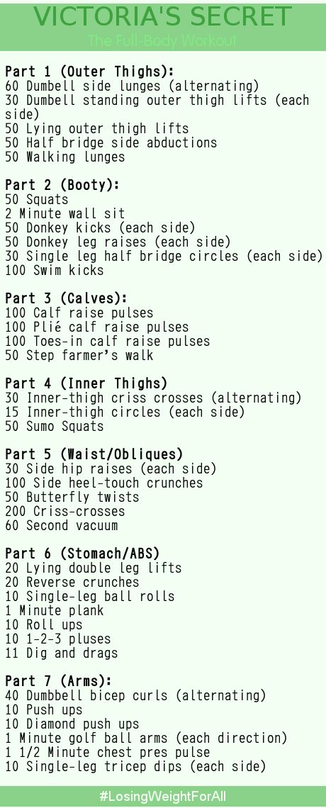 victoria secrets exercise for beginners - Google Search