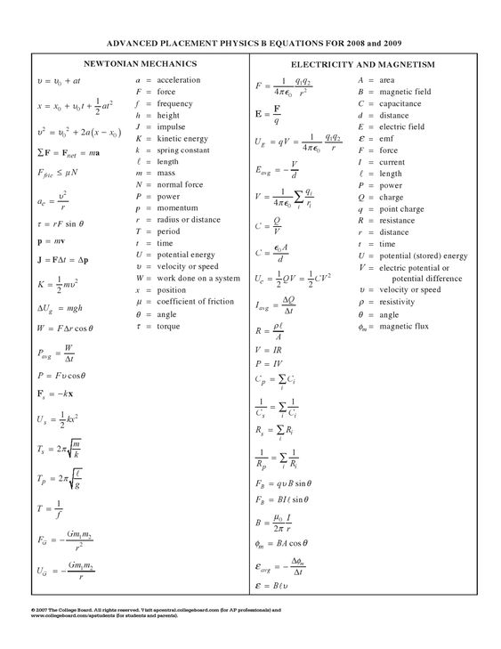 fluid dynamics equation sheet. physics equations - newtonian mechanics, electricity and magnetism | academics pinterest physics, equation math fluid dynamics sheet u