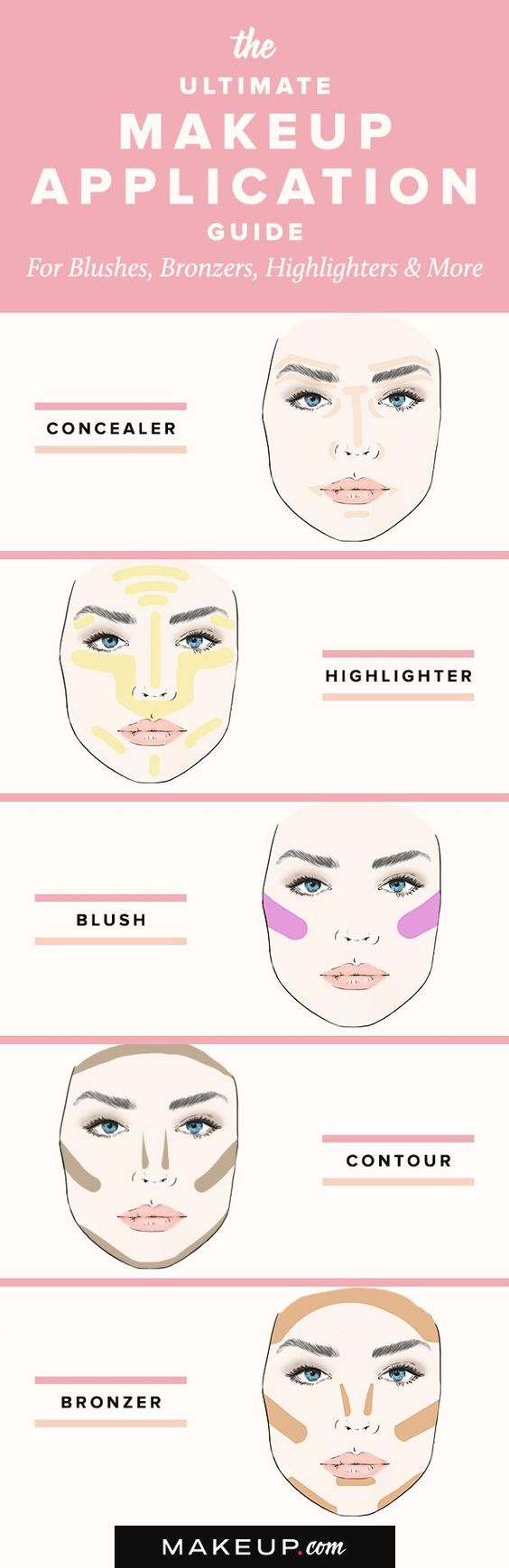 Our ultimate guide for applying concealer, bronzer, highlighter and blush is the only step by step makeup tutorial you need! http://www.makeup.com/makeup-application-guide?utm_term=Guide