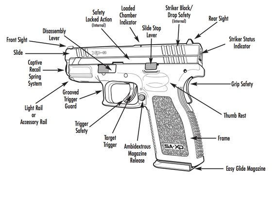 know your springfield xd pistol
