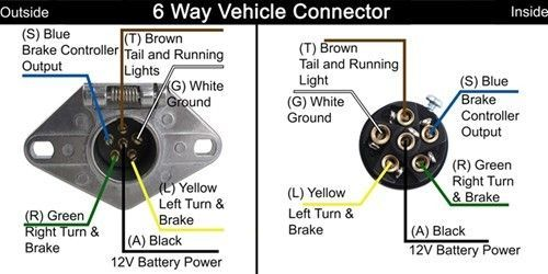 wiring diagram for trailer light 6-way - bookingritzcarlton.info | trailer  wiring diagram, trailer light wiring, trailer  pinterest