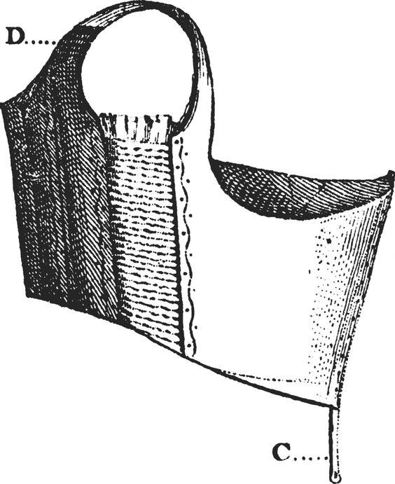 Brassiere1808b - Brassiere - Wikimedia Commons