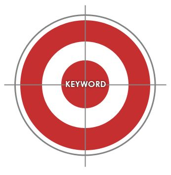 3 Lists You Should Create For Keyword Research