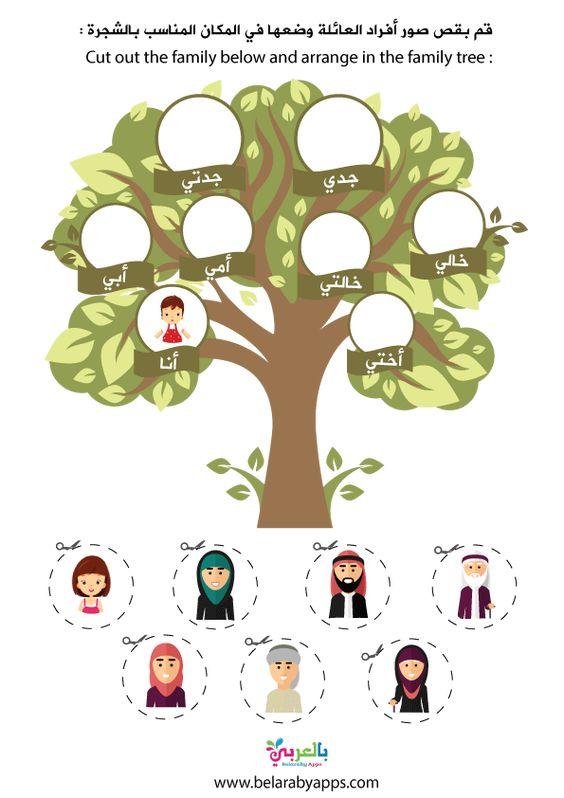 أوراق عمل شجرة العائلة للأطفال ورقة نشاط شجرة عائلتي بالعربي نتعلم In 2021 Activities Comics