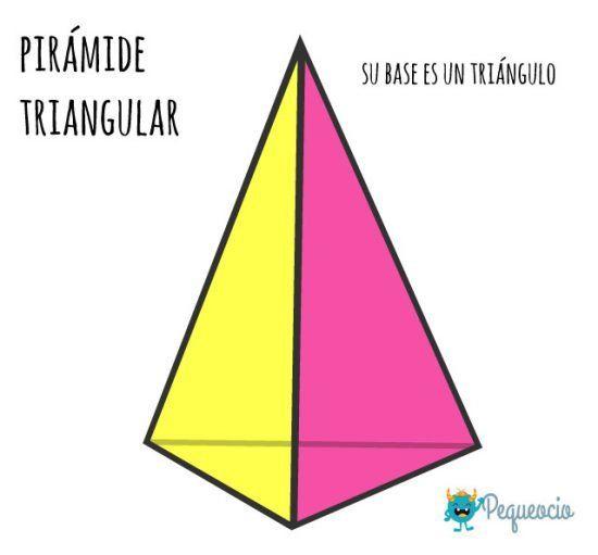 Los Cuerpos Geométricos Cuáles Son Pequeocio Prismas Y Piramides Piramide Triangular Poliedros