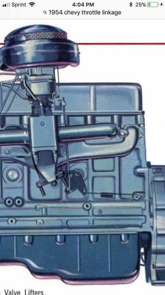 Pin By Mac Shelagh Kinghorn On Chevy Trucks Chevy Trucks Chevrolet Chevy