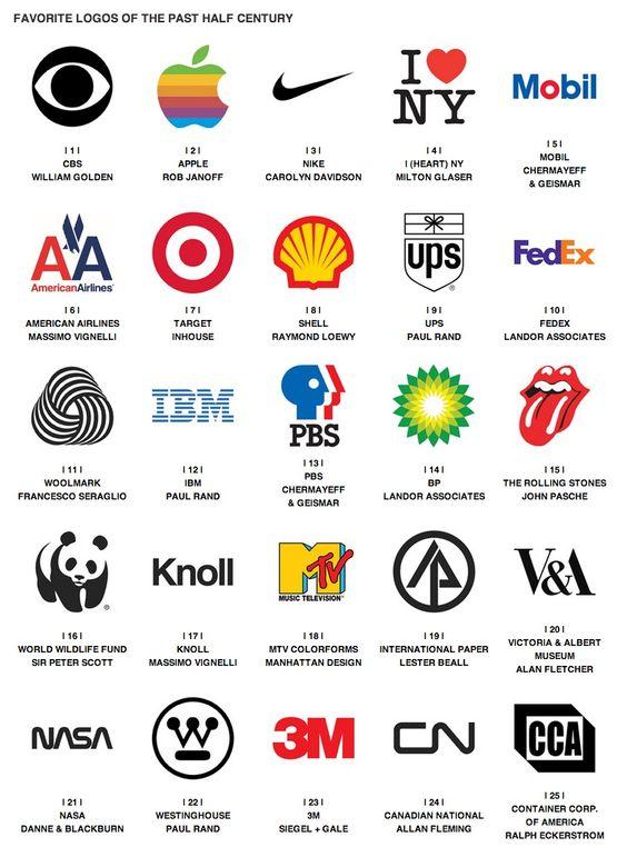 I Migliori Loghi Degli Ultimi 50 Anni Queste Sono Le Preferenze Dei Lettori Della Rivista Grap Graphic Design Logo Logo Design Infographic Graphic Design Ads