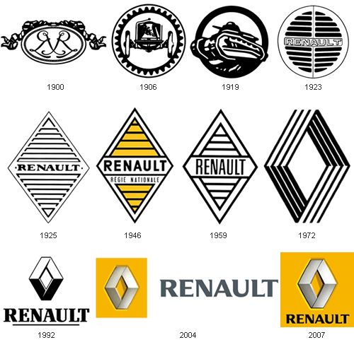 Renault : le logo évolue
