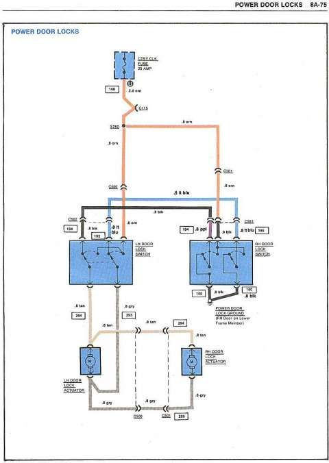 10 1974 Corvette Engine Wiring Diagram Engine Diagram Wiringg Net In 2020 Diagram Gate Motors Electricity