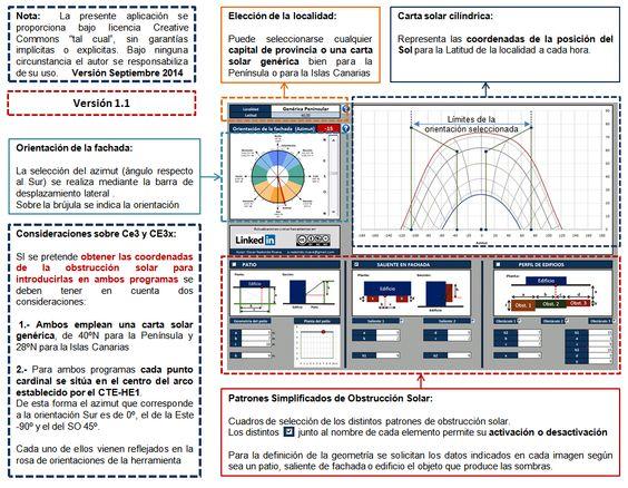 El certificado de eficiencia energética y el proceso de certificación. Patrón de sombra y recursos. Plugins para los certificados de eficiencia