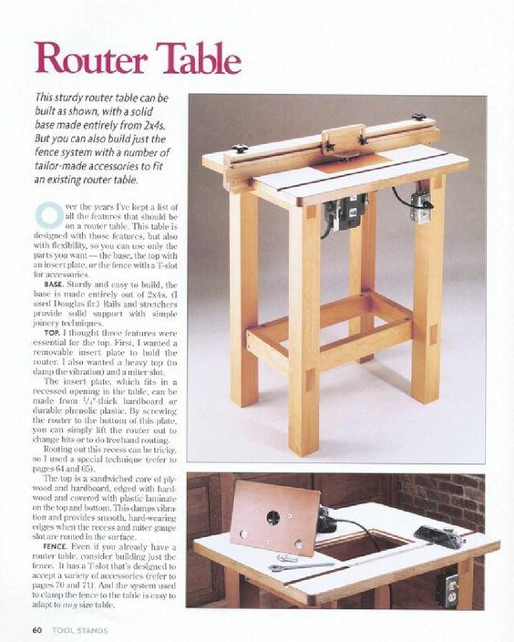 Planos de Muebles Para Herramientas Del Taller  wood router table