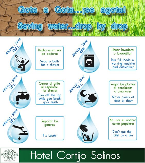 saving environment for future Everyone plays an important part in keeping the environment clean and safe  40 ways to go green  even on energy saving mode you are using a lot of energy 3.