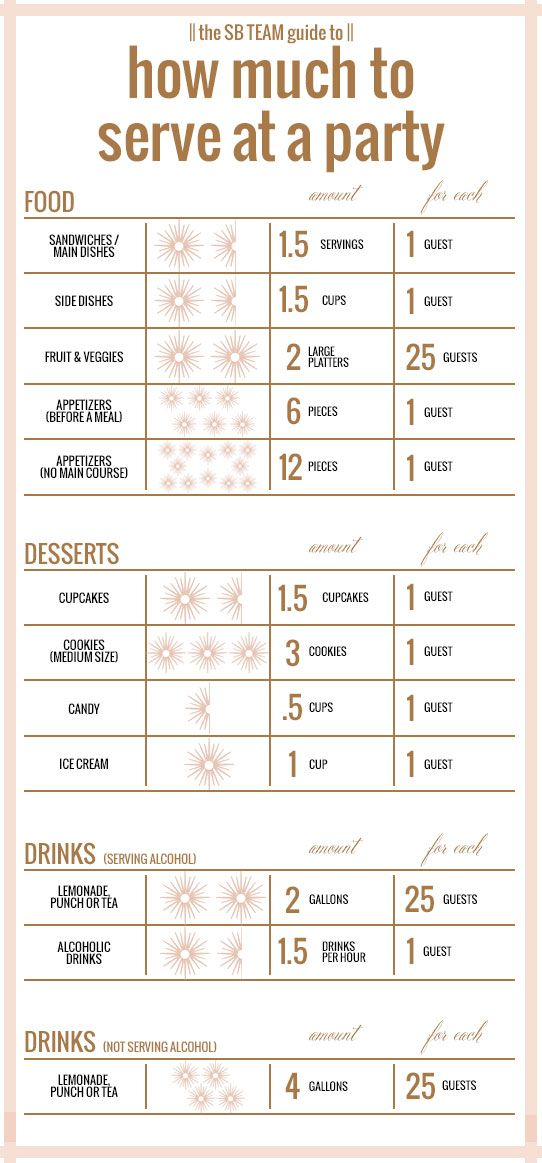 Serving Perfect Portions || party portion serving guide: