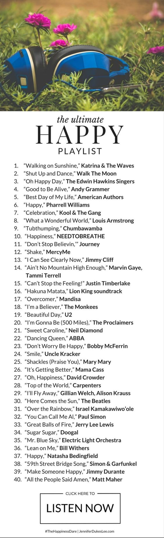 40 songs to boost your happiness
