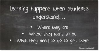 RT ChrisSullivanNZ: Learning happens when students understand where they at, where they are going and how to get there!  Visible Learning pic.twitter.com/f70GMBMPl9