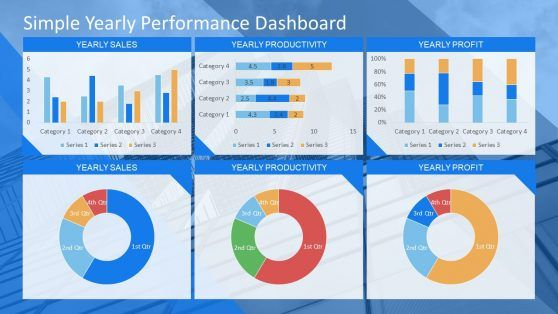 Simple Yearly Performance Dashboard Powerpoint Template