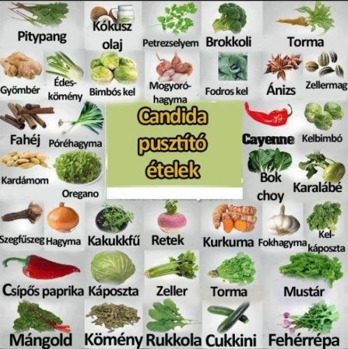 candidiasis természetes kezelés