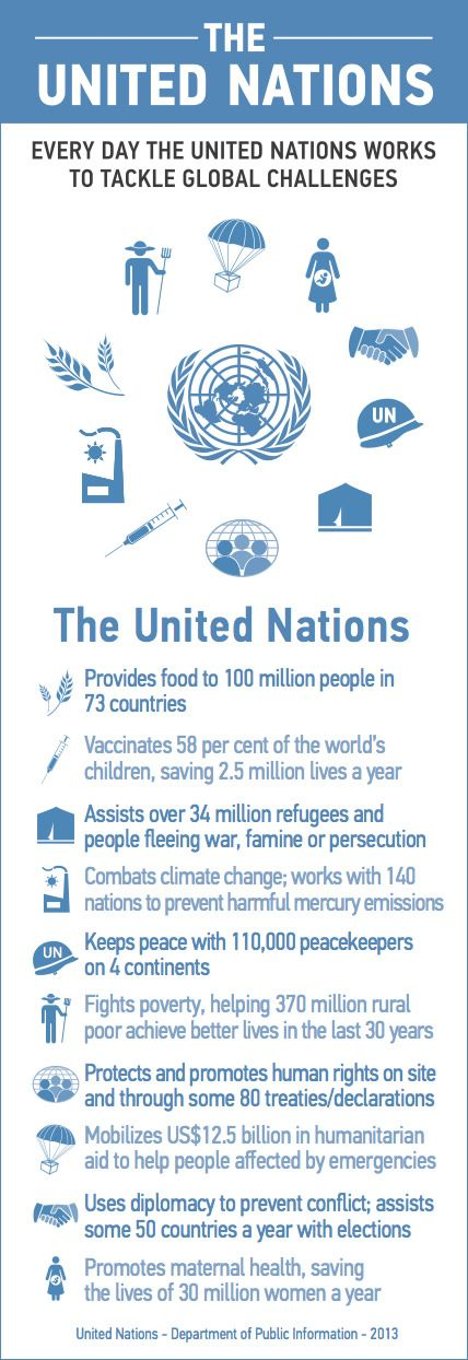 United Nations Foundation - 10 (of many) Reasons to Support the United Nations