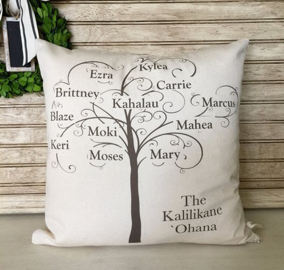 Family tree family reunion gift mother 39 s day gift for Family tree gifts personalized