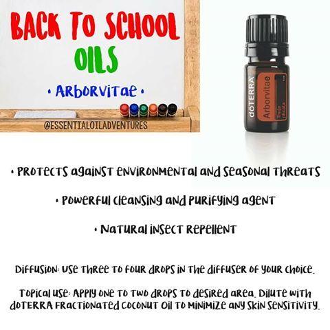 www.mydoterra.com/essentialoiladventures  Arborvitae   Primary Benefits • Protects against environmental and seasonal threats • Powerful cleansing and purifying agent • Natural insect repellent and wood preservative
