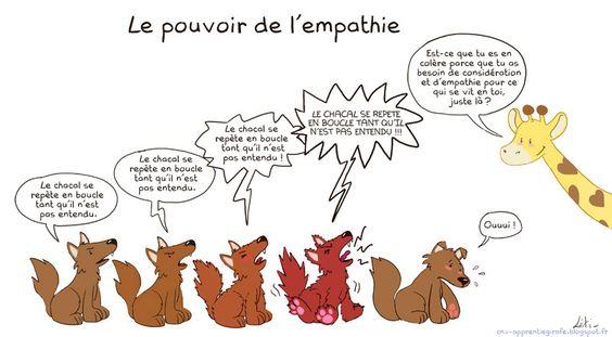 apprentiegirafe.blogspot.fr/: Le pouvoir de l'empathie
