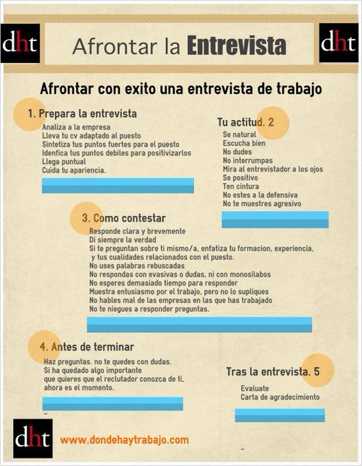 Exclusivas Imanara On Twitter How To Speak Spanish Curriculum Vitae Curriculum