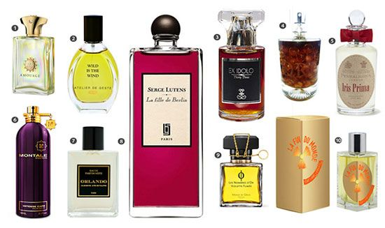what is a niche fragrance best niche perfume brands best perfume decant sites
