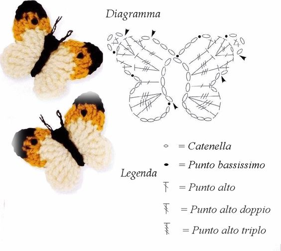 Esquemas de varias mariposas (entre ellas esta de puntas amarillas) - Several butterfly patterns (among them this yellow-tipped one) - Farfalle uncinetto (schemi)