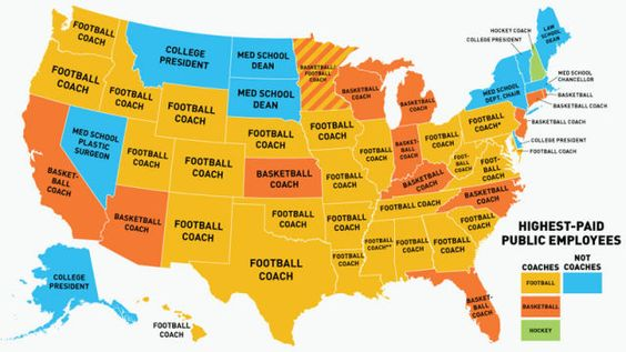 Highest paid public employees.  Goddammit, America!: Public Employees, Paid Employee, Info Graphic, Highest Paid, State Employee, Football Coach, Paid Public, Basketball Coach, Infographic