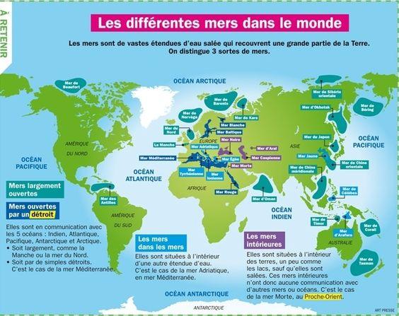 Les diff rentes mers dans le monde pinterest - Les differentes habitations dans le monde ...