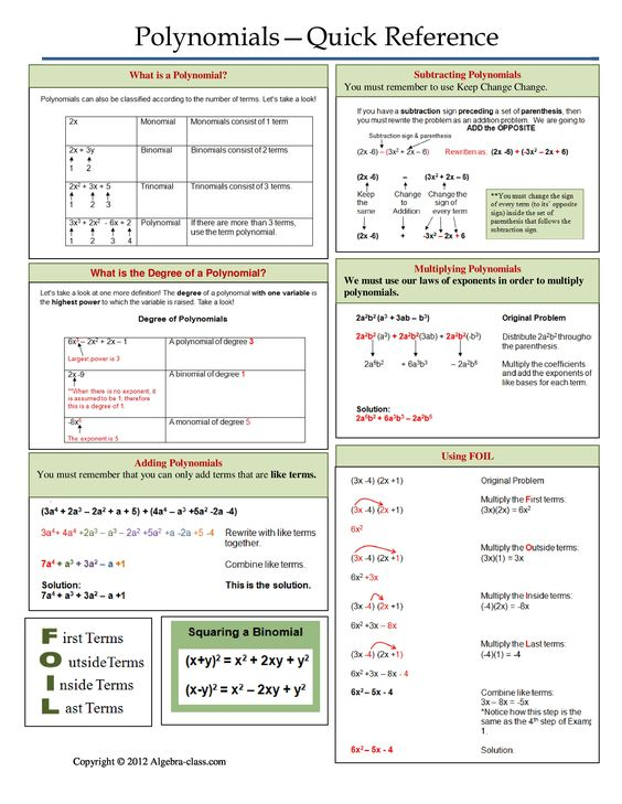 one page notes worksheet for polynomials unit algebra cheat sheets pinterest poster clay. Black Bedroom Furniture Sets. Home Design Ideas