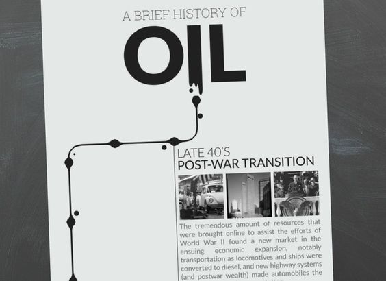 The History of Oil  Infographic  – Drillinginfo