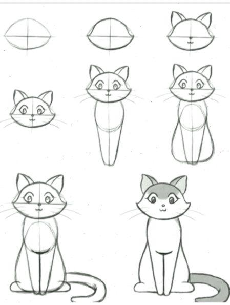 20 Einfache Malanleitungen Fur Anfanger Coole Sachen Zum Schrittweisen Zeichnen Animedrawings Anfnger Ani In 2020 Cat Drawing Tutorial Drawings Simple Cat Drawing
