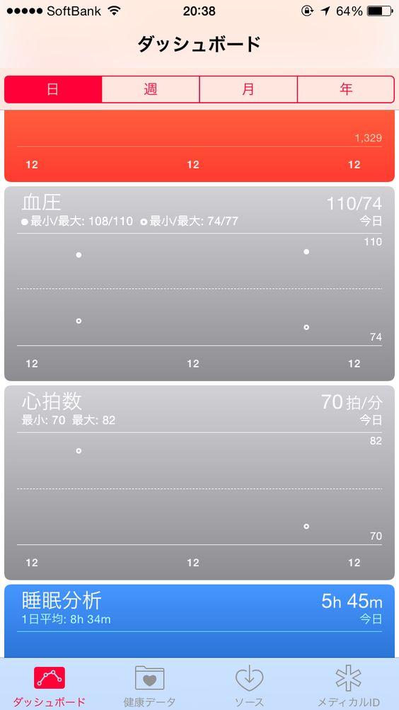 2014年10月27日の血圧心拍数測定結果!血圧は朝晩共に至適血圧。心拍数は朝晩共に少し高めも正常値範囲内。睡眠時間は5時間45分でした。