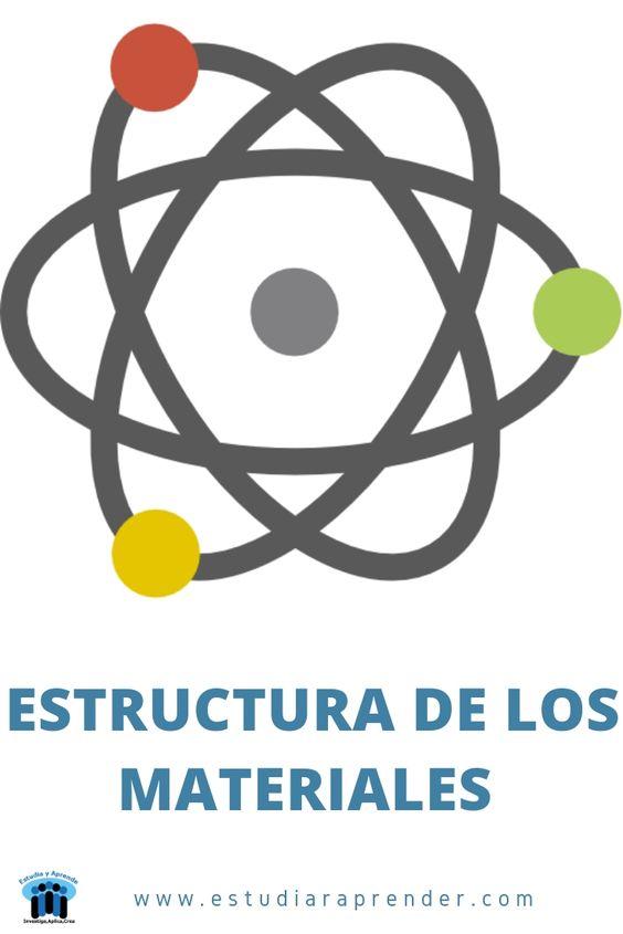 Estructura De Los Materiales Modelo Atómico De Bohr Y