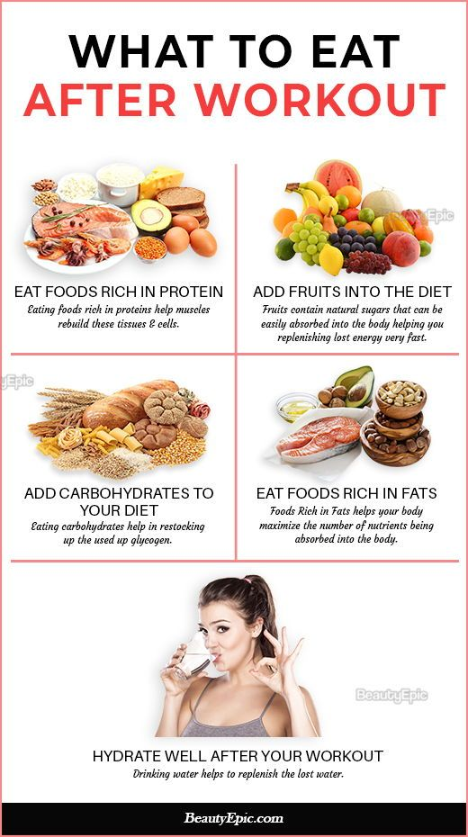 What To Eat After A Workout The Right Type Of Foods To Eat After Working Out Eating After Workout Healthy Probiotics Food For Digestion