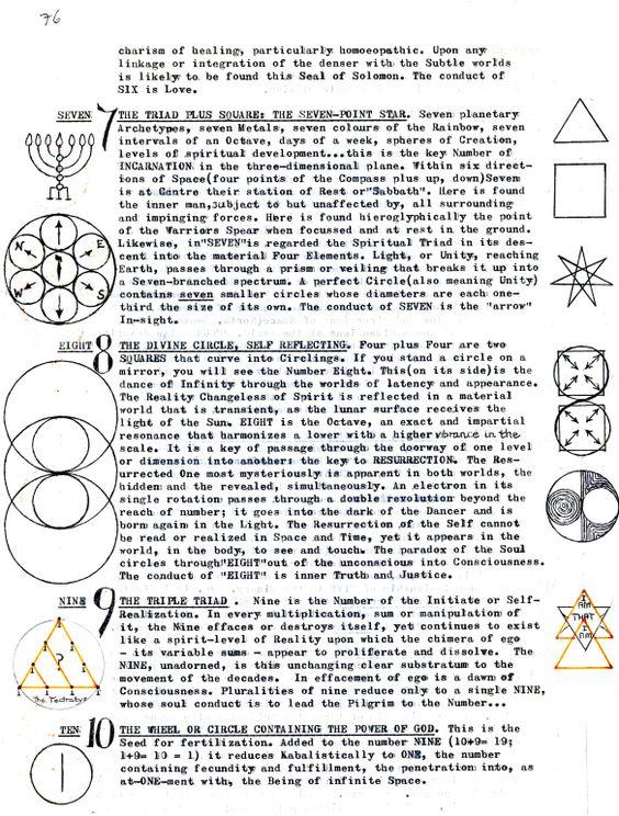 Numerology 7-10 via haneadamsart.com: