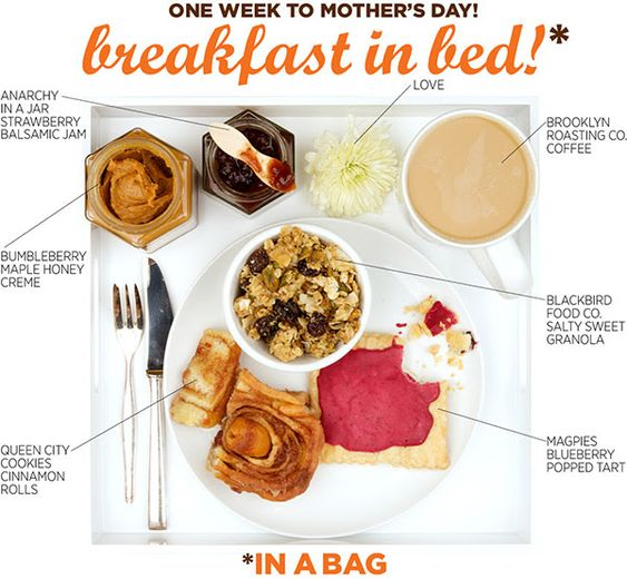 Genius last minute Mother's Day food gift idea - Mouth.com sends breakfast in bed in a bag filled with artisanal goodies.
