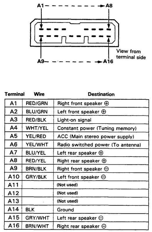Honda Odyssey Radio Wiring Diagram