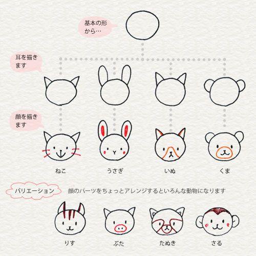 Simple Line Art Animals : Simple line drawing animal faces smash books pinterest