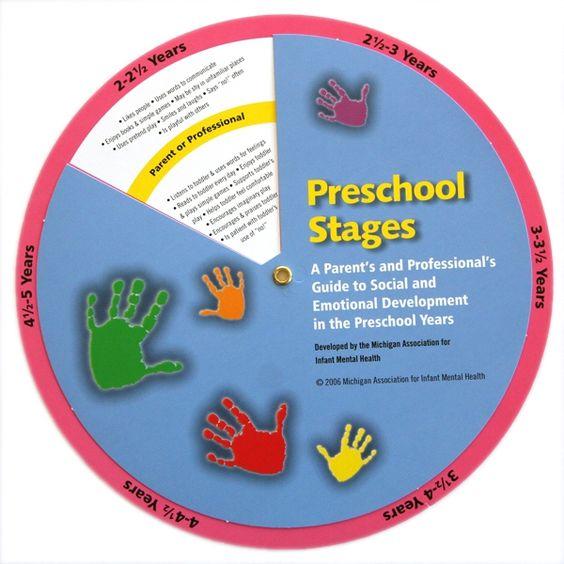 Social and Emotional Development Preschool