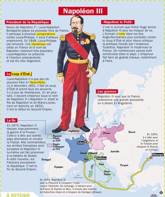 Fiche exposés : Napoléon III