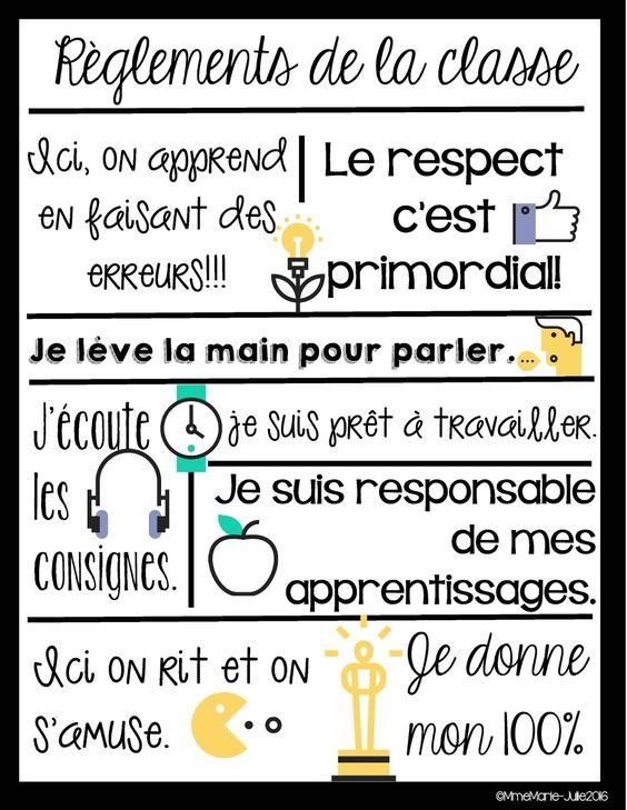 Mme Marie-Julie : Jour 8 - Les règles de classe