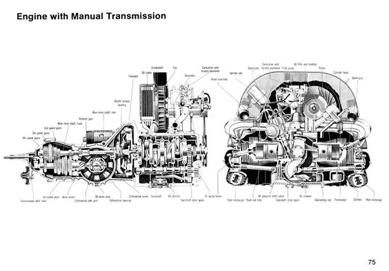 Vw Beetle Engine Diagram With Images Volkswagen Beetle Vw