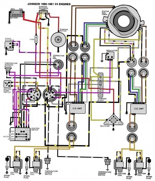 Johnson 70 Hp Wiring Diagram | Diagram, Johnson, WirePinterest